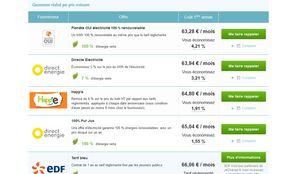JeChange.fr, 1er comparateur spécialisé dans la réduction de votre consommation d'énergie