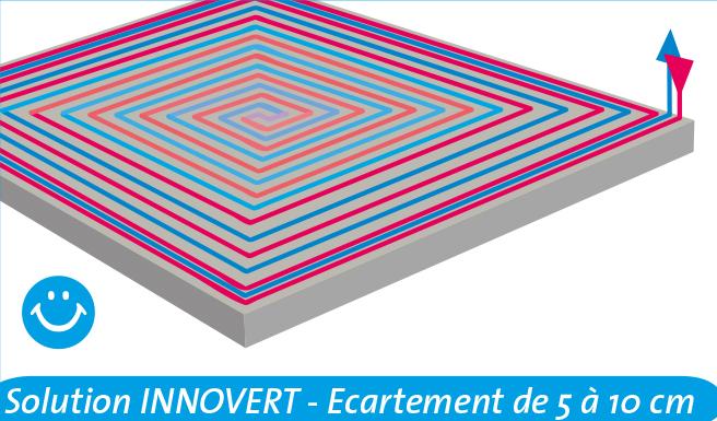 Plancher chauffant par Innovert